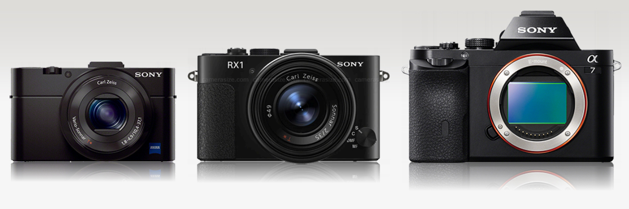 Sony A7 Size Comparison