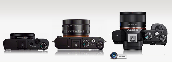 Music-Concert-Camera-Recommendations-for-Digital-Photography-Sensor-Size-Comparison-Sony-RX100-vs-Sony-RX1R-Sony-A7R